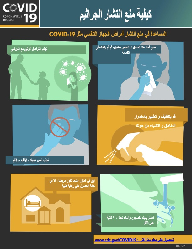 Arabic Resource